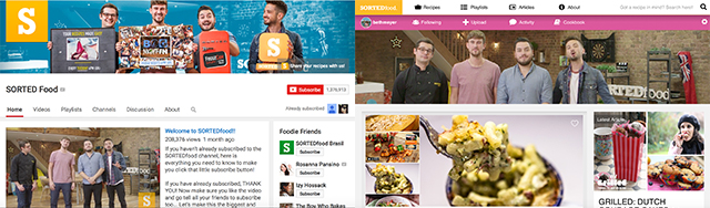Sorted Food Sites